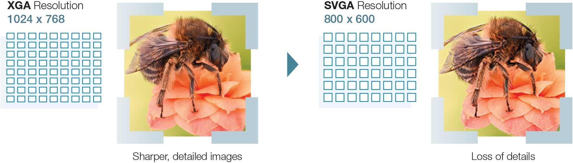 מקרן EBX06 XGA עוצמת הארה 3600 לומנס EPSON אפסון - תמונה 9